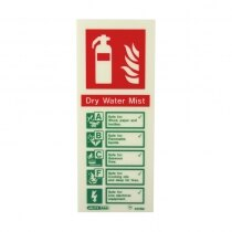 UltraFire Extinguisher ID Signs